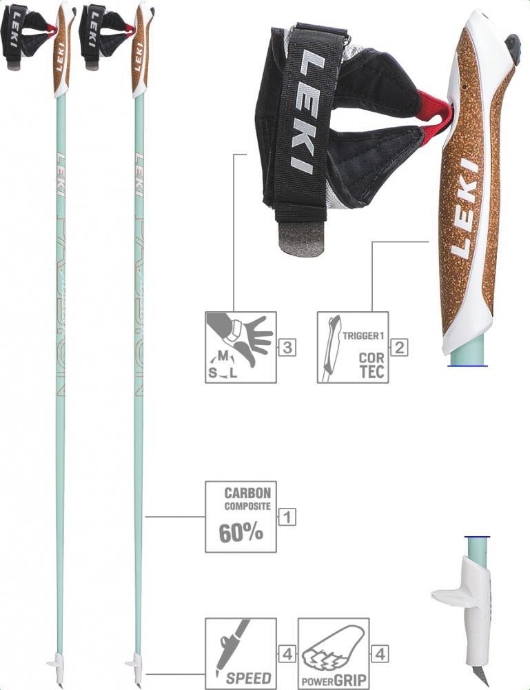 Bâtons Fixe Leki Elite Carbon Women - Bâtons Leki